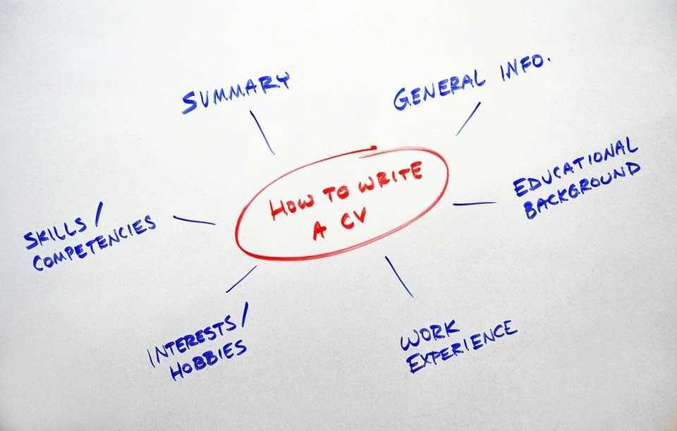 6 Tips Membuat Curriculum Vitae yang Menarik Perhatian